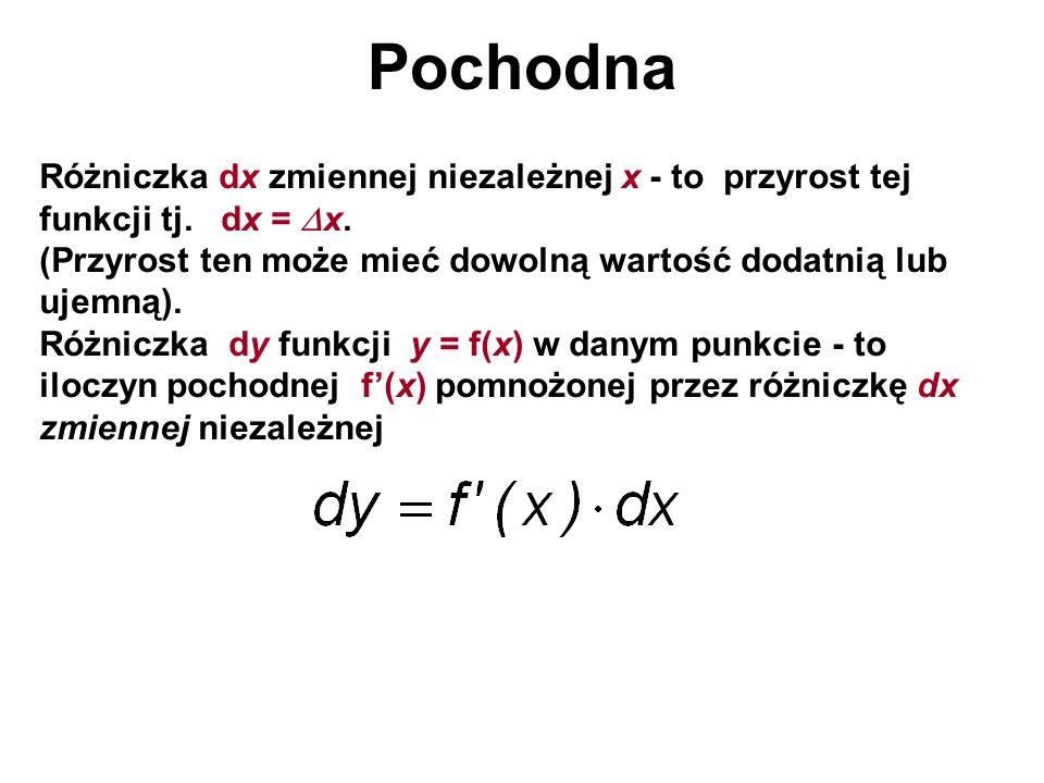 Pochodna Różniczka dx zmiennej niezależnej x - to przyrost tej funkcji tj. dx = x.
