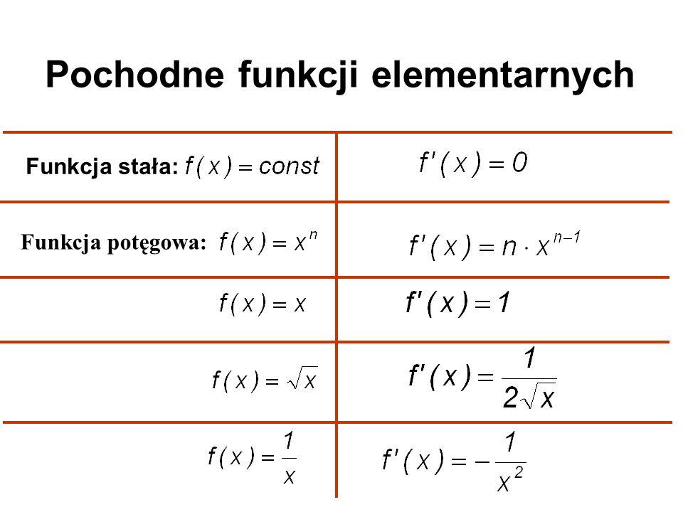 Pochodne funkcji elementarnych