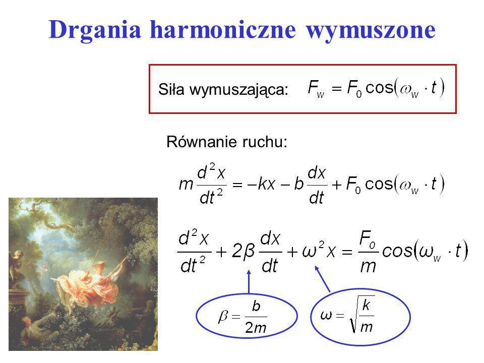 Drgania harmoniczne wymuszone