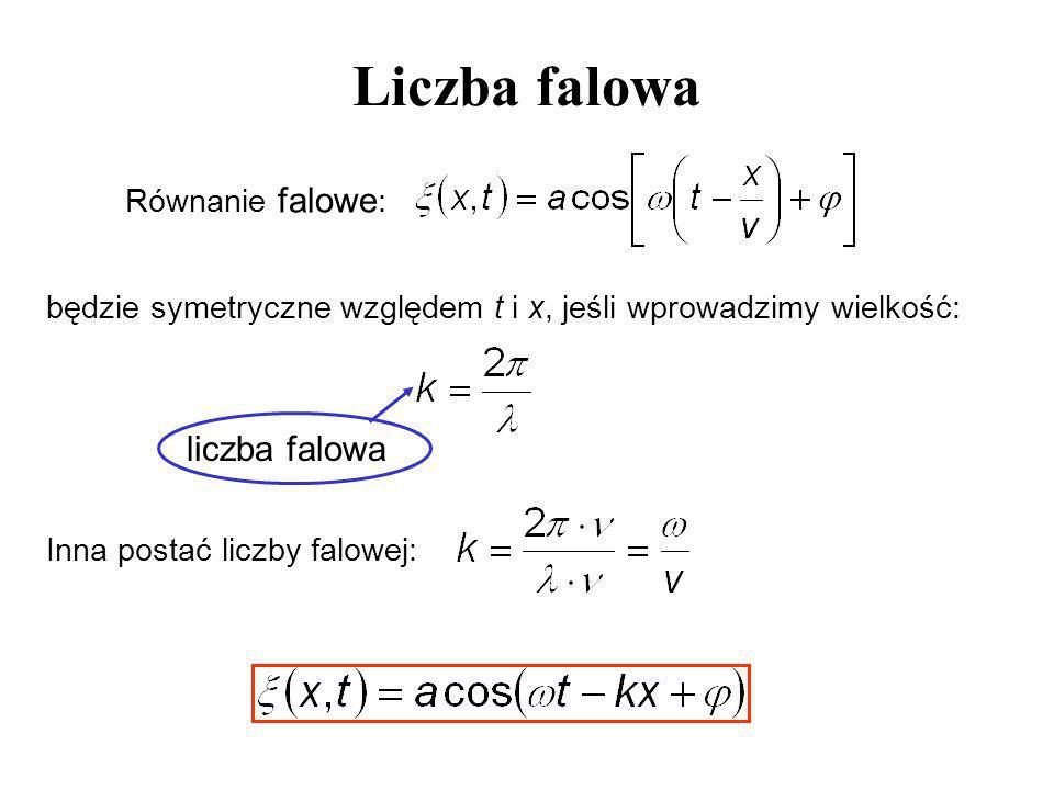 Liczba falowa liczba falowa Równanie falowe: