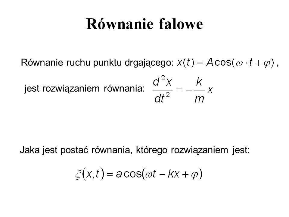 Równanie falowe Równanie ruchu punktu drgającego: ,
