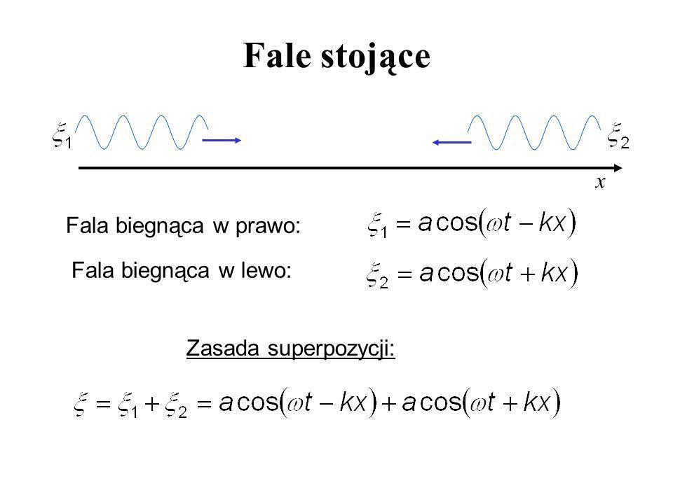 Fale stojące x Fala biegnąca w prawo: Fala biegnąca w lewo: