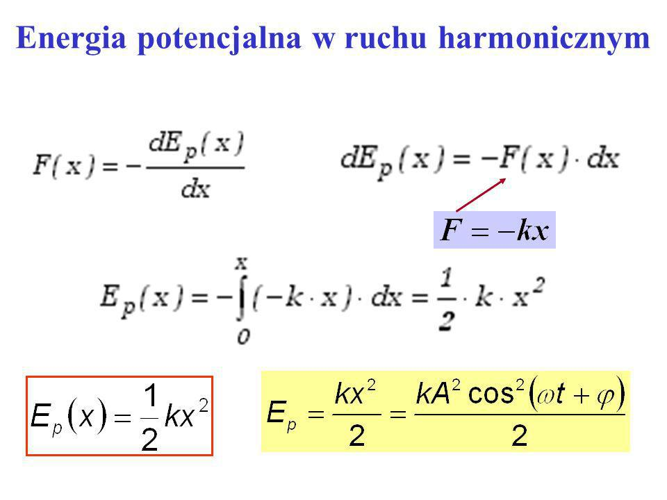 Energia potencjalna w ruchu harmonicznym