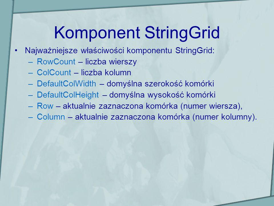 Komponent StringGrid Najważniejsze właściwości komponentu StringGrid: