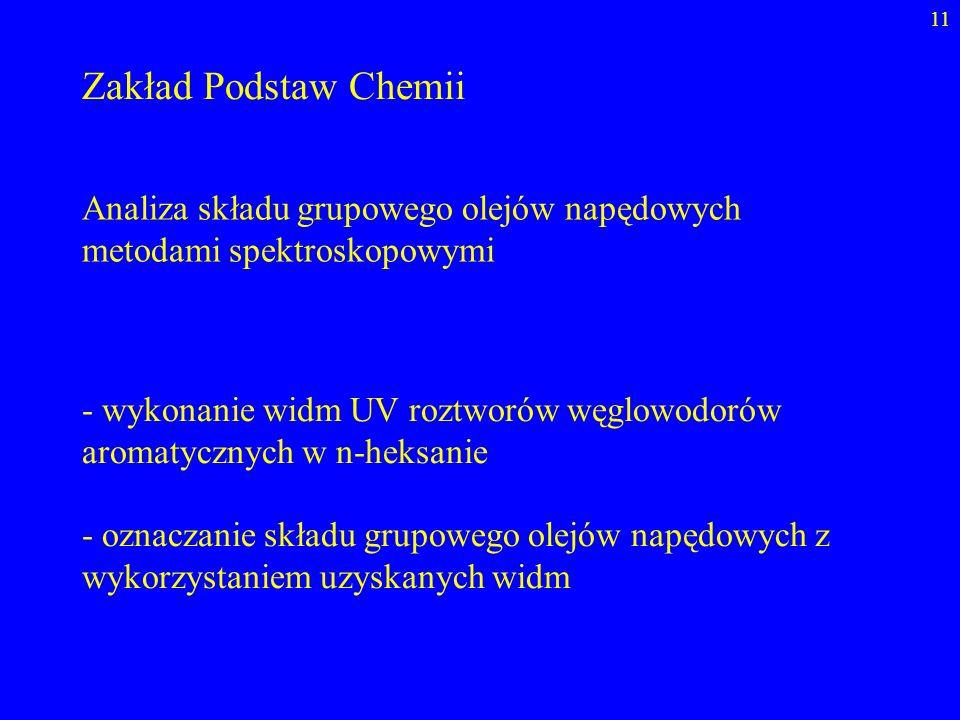 Zakład Podstaw ChemiiAnaliza składu grupowego olejów napędowych metodami spektroskopowymi.