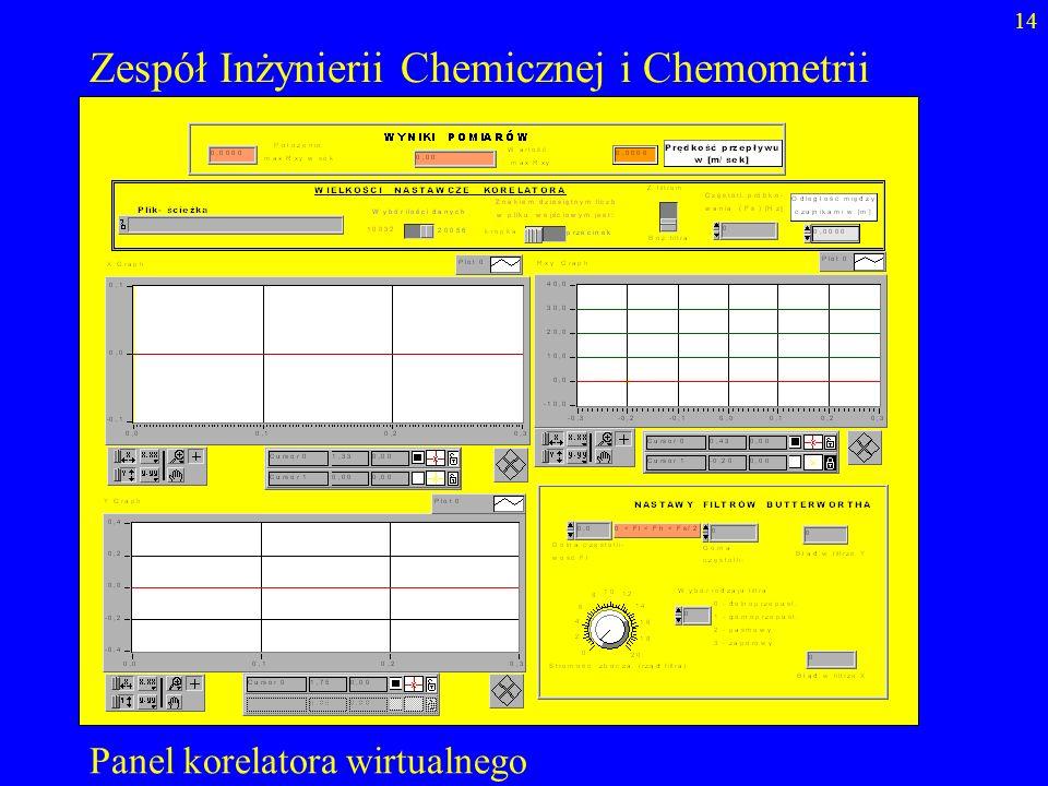 Zespół Inżynierii Chemicznej i Chemometrii