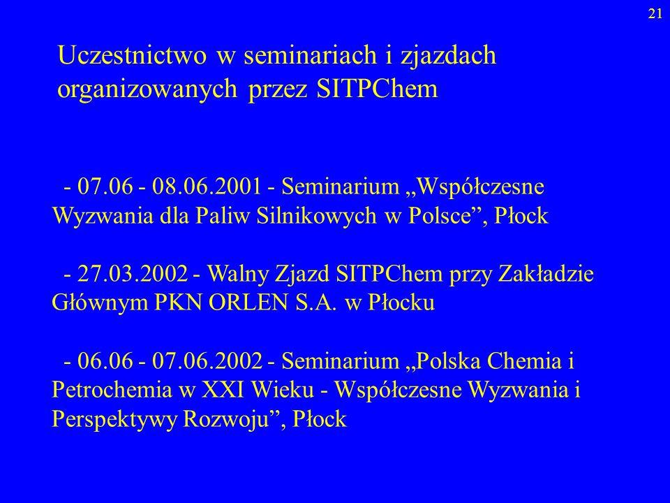Uczestnictwo w seminariach i zjazdach organizowanych przez SITPChem