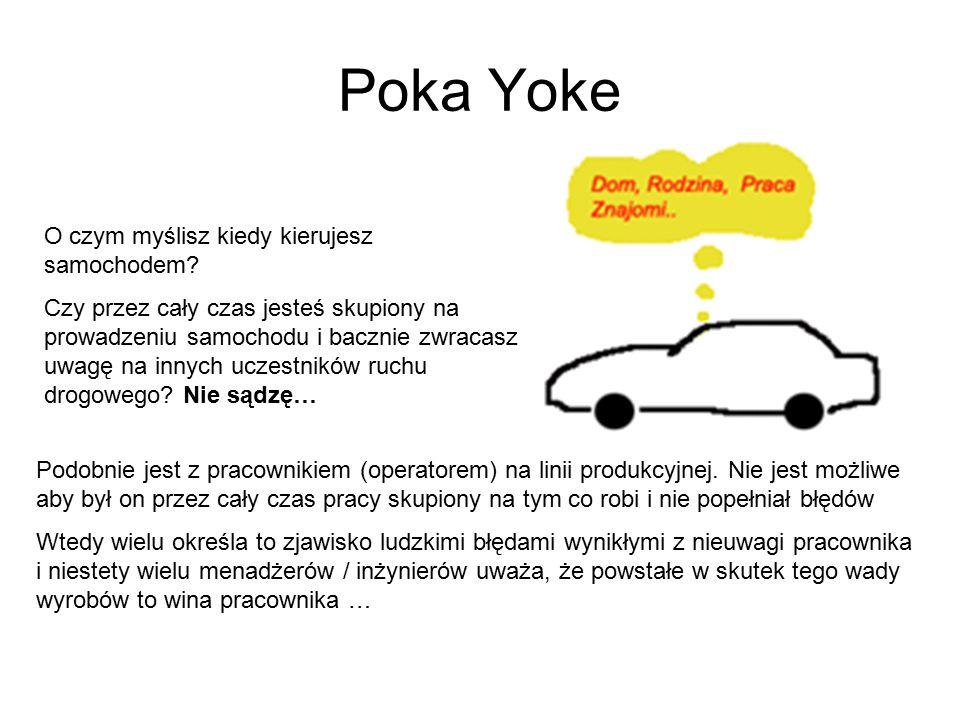 Poka Yoke O czym myślisz kiedy kierujesz samochodem