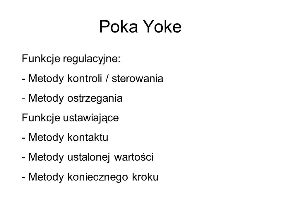 Poka Yoke Funkcje regulacyjne: Metody kontroli / sterowania