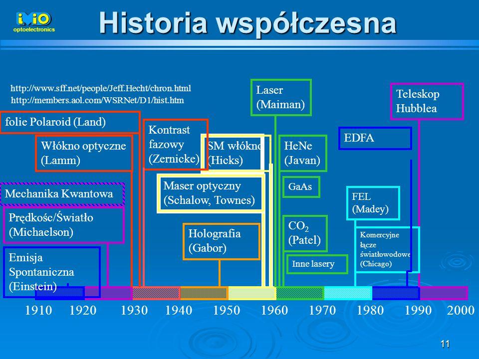 Historia współczesnaoptoelectronics. http://www.sff.net/people/Jeff.Hecht/chron.html. Laser. (Maiman)