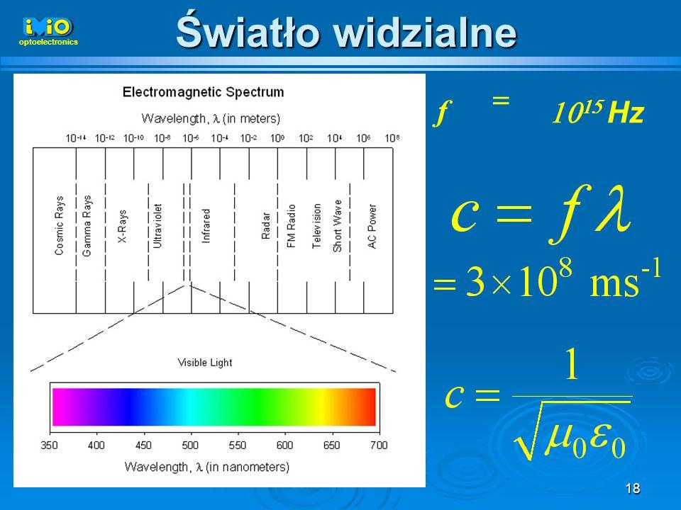 Światło widzialne optoelectronics f 1015 Hz =