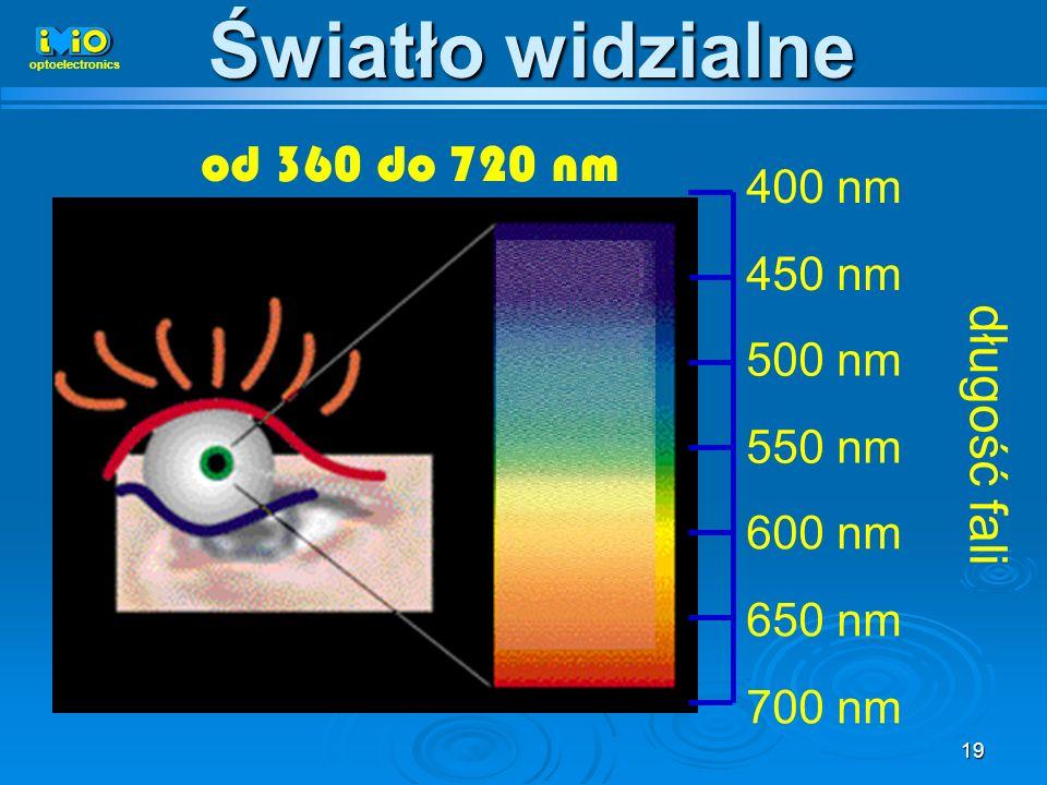 Światło widzialne od 360 do 720 nm długość fali 400 nm 450 nm 500 nm