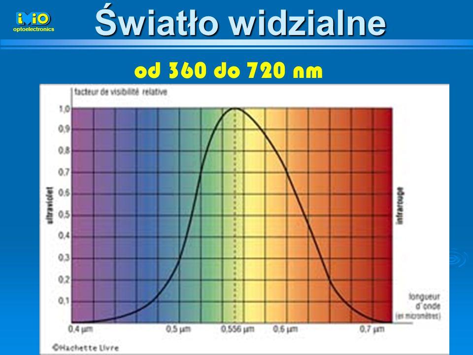 Światło widzialne optoelectronics od 360 do 720 nm