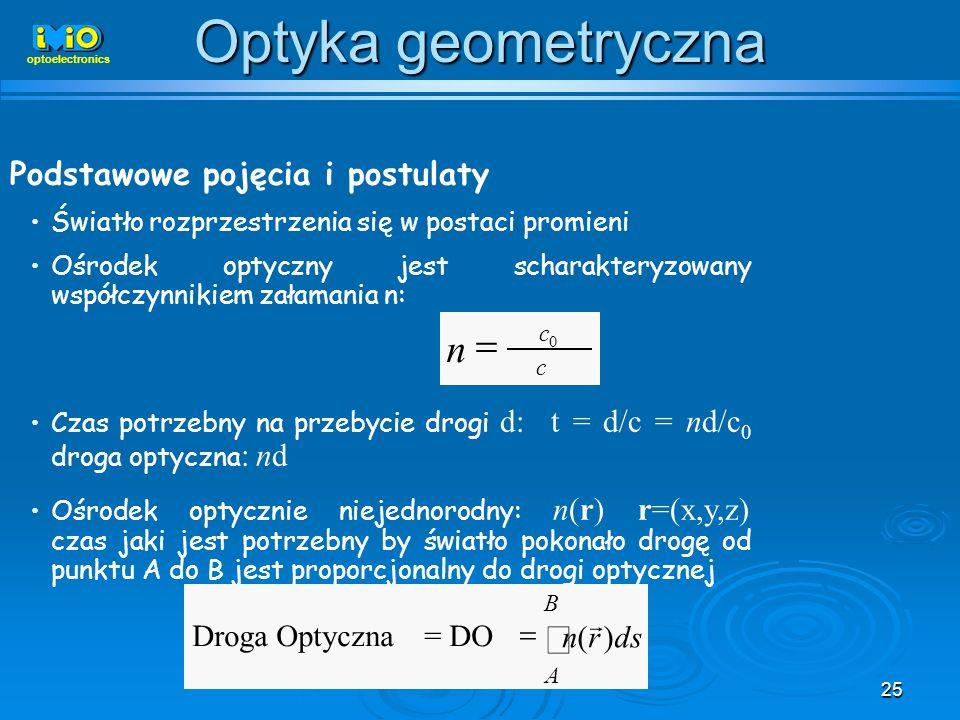 Optyka geometryczna ò = n Podstawowe pojęcia i postulaty = ds r n ) (