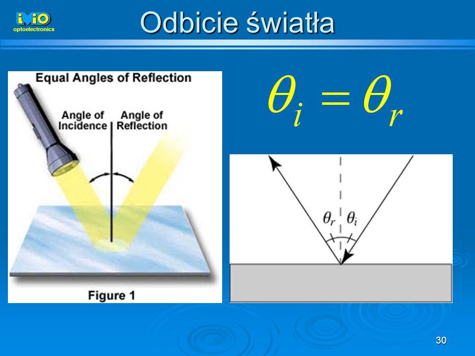 Odbicie światła optoelectronics