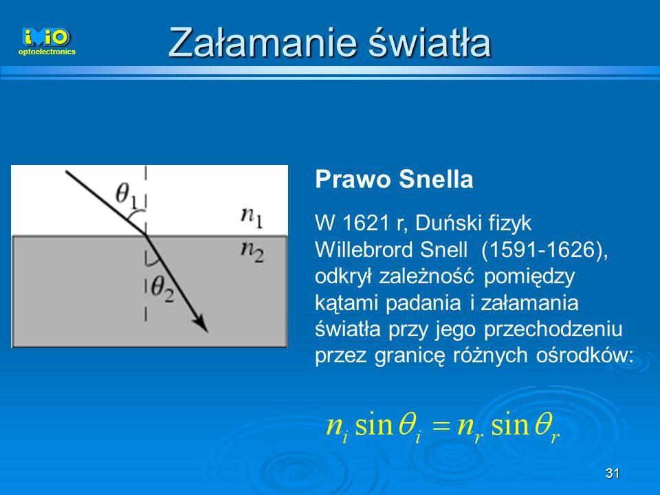 Załamanie światła Prawo Snella W 1621 r, Duński fizyk