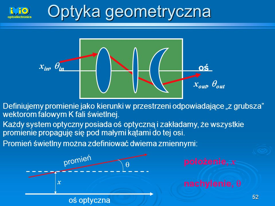 Optyka geometryczna xin, qin oś xout, qout położenie, x nachylenie, q