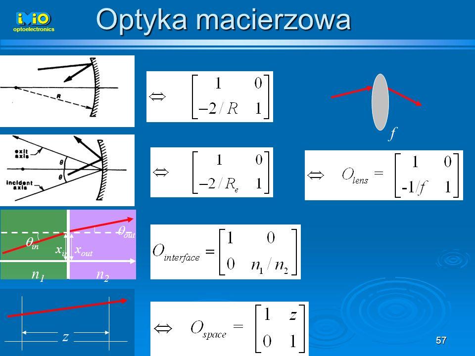 Optyka macierzowa optoelectronics f qin n1 qout n2 xin xout z