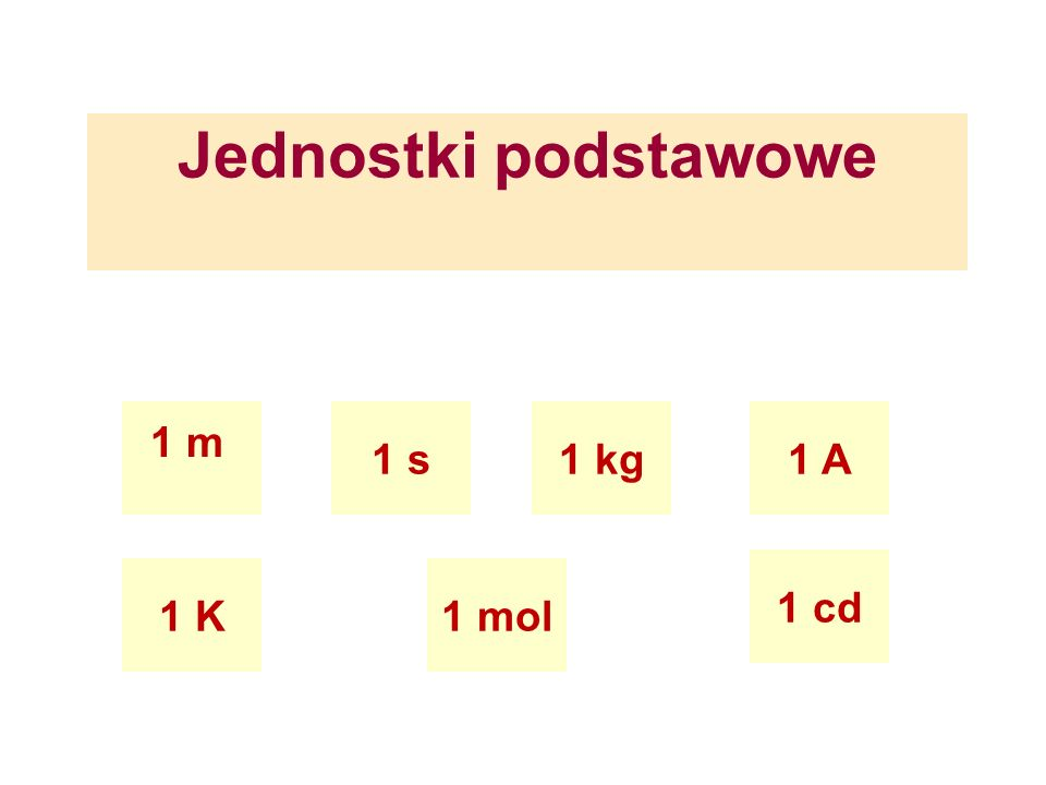 Jednostki podstawowe 1 s 1 kg 1 A 1 m 1 cd 1 K 1 mol