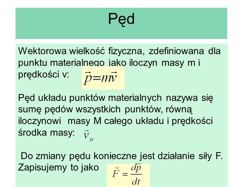 Pęd Wektorowa wielkość fizyczna, zdefiniowana dla punktu materialnego jako iloczyn masy m i prędkości v: