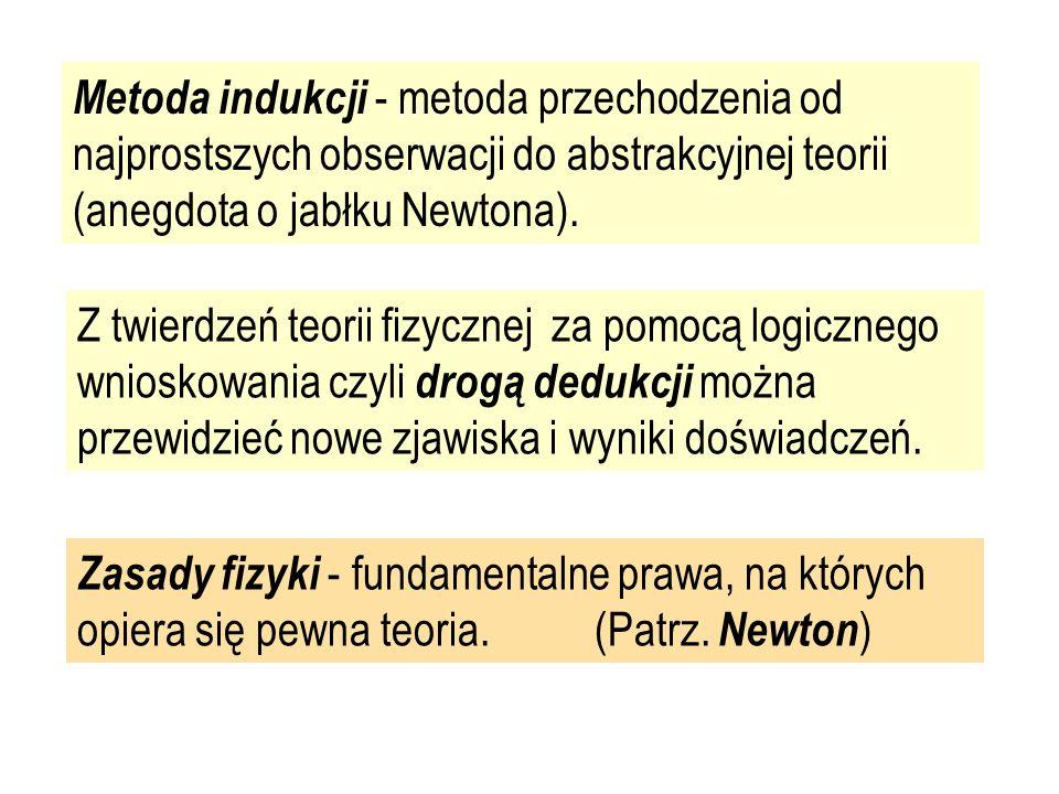 Metoda indukcji - metoda przechodzenia od najprostszych obserwacji do abstrakcyjnej teorii (anegdota o jabłku Newtona).