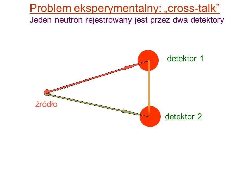 "Problem eksperymentalny: ""cross-talk"