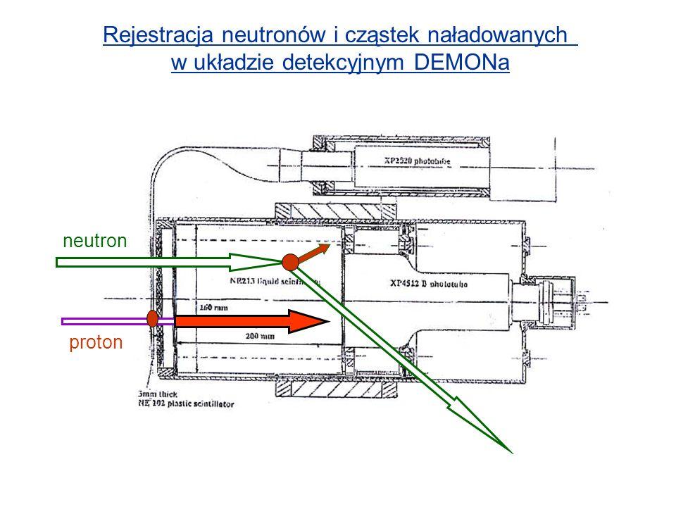Rejestracja neutronów i cząstek naładowanych