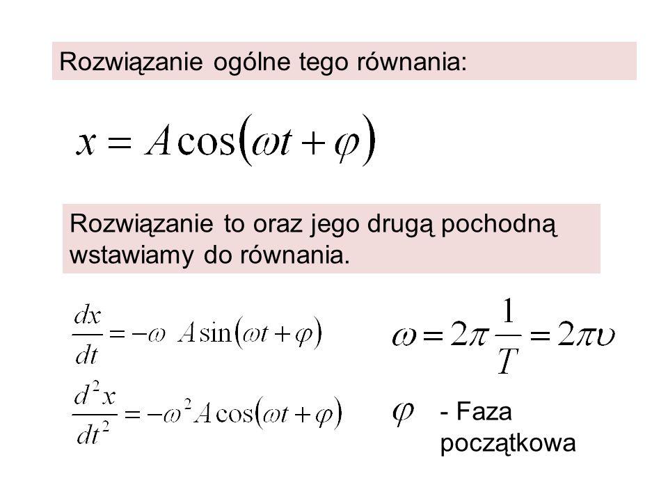 Rozwiązanie ogólne tego równania: