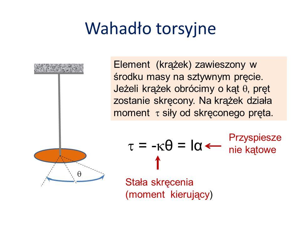 Wahadło torsyjne  = -θ = Iα