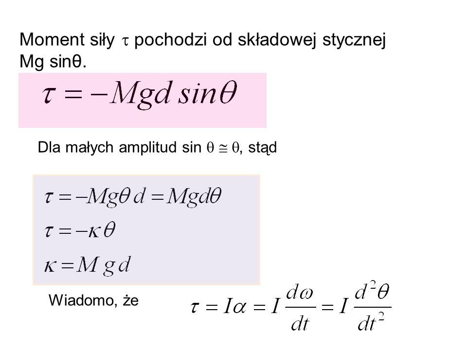 Moment siły  pochodzi od składowej stycznej Mg sinθ.