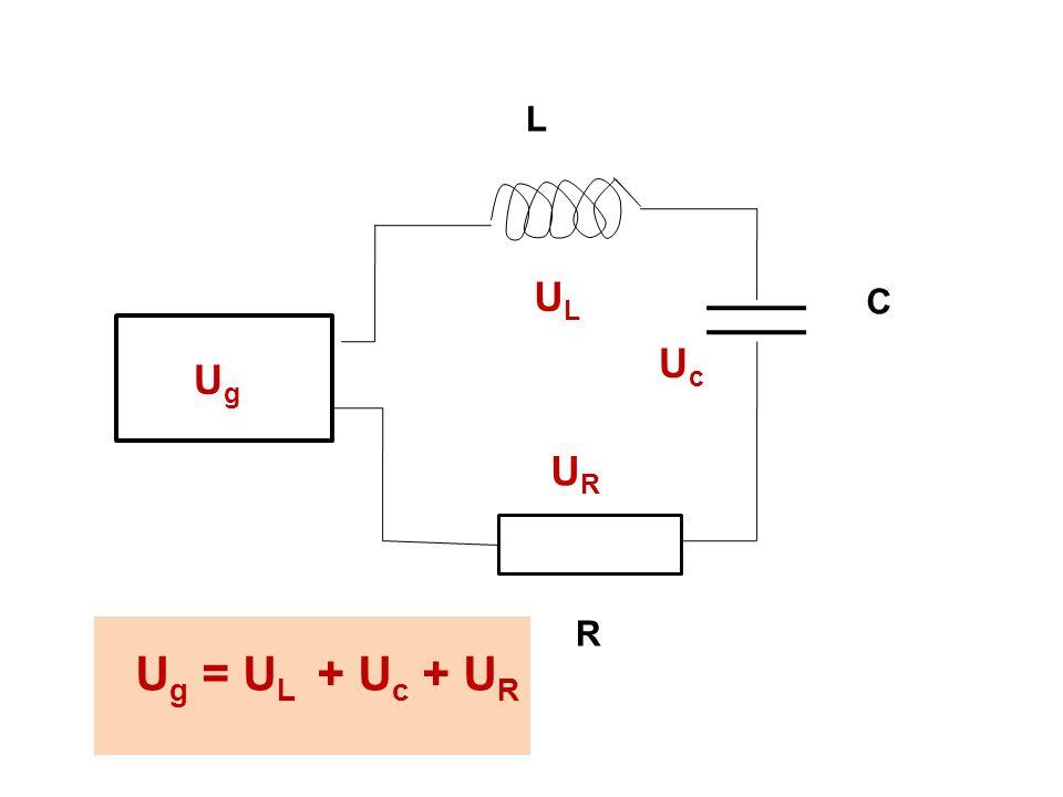 L UL C Uc Ug UR R Ug = UL + Uc + UR