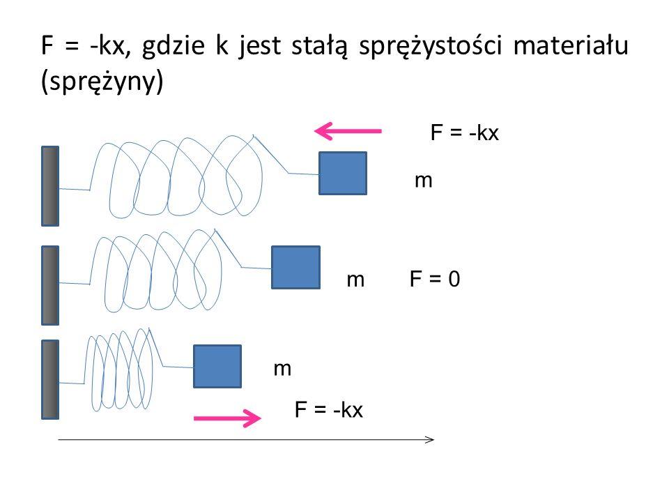 F = -kx, gdzie k jest stałą sprężystości materiału (sprężyny)