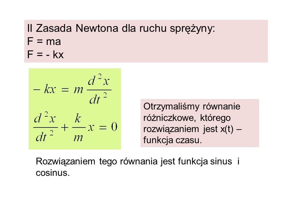 II Zasada Newtona dla ruchu sprężyny: F = ma F = - kx
