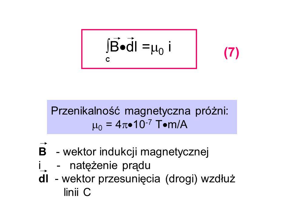Przenikalność magnetyczna próżni: