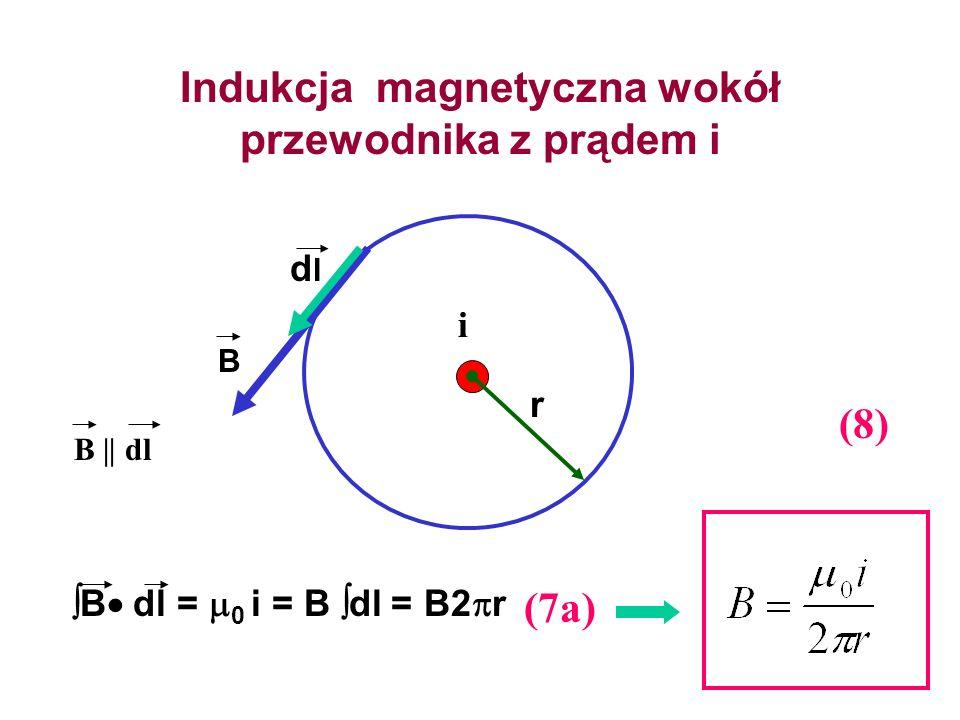 Indukcja magnetyczna wokół przewodnika z prądem i
