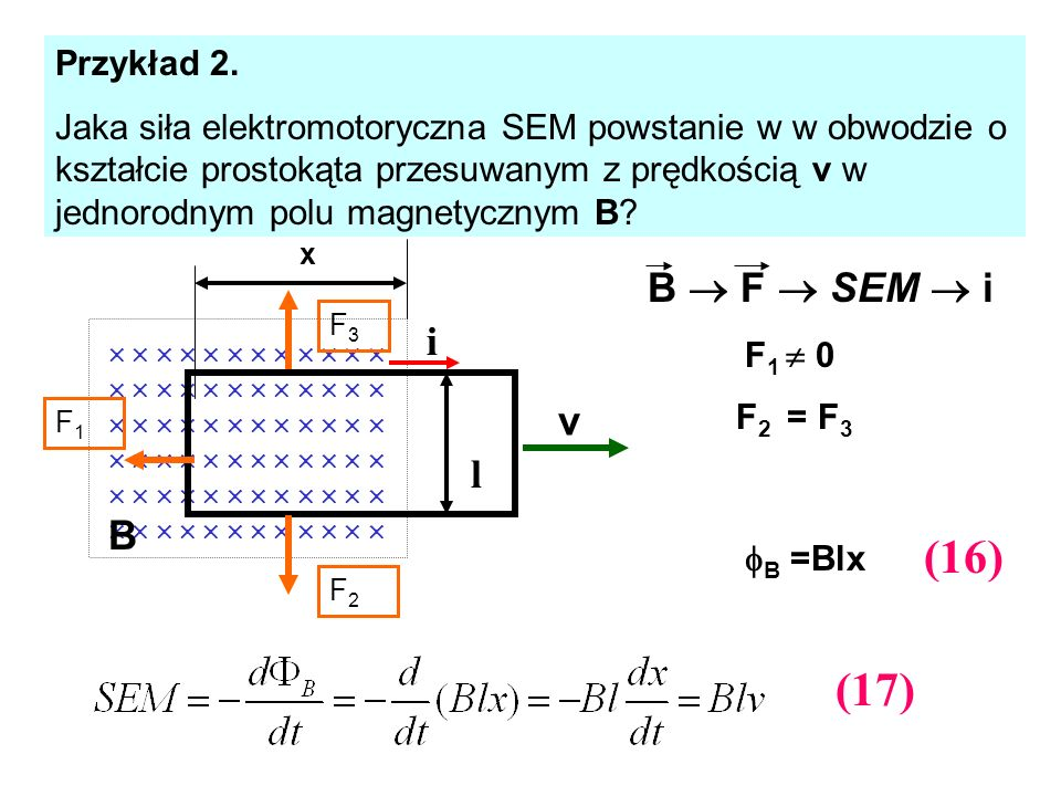 (16) (17) B  F  SEM  i i v l B Przykład 2.