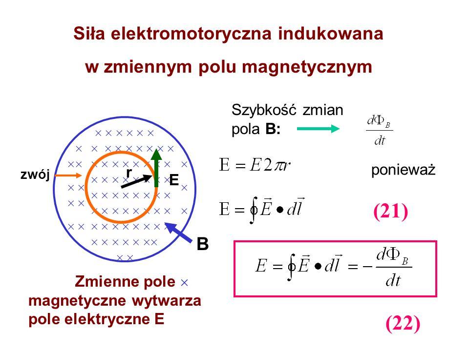 Siła elektromotoryczna indukowana w zmiennym polu magnetycznym