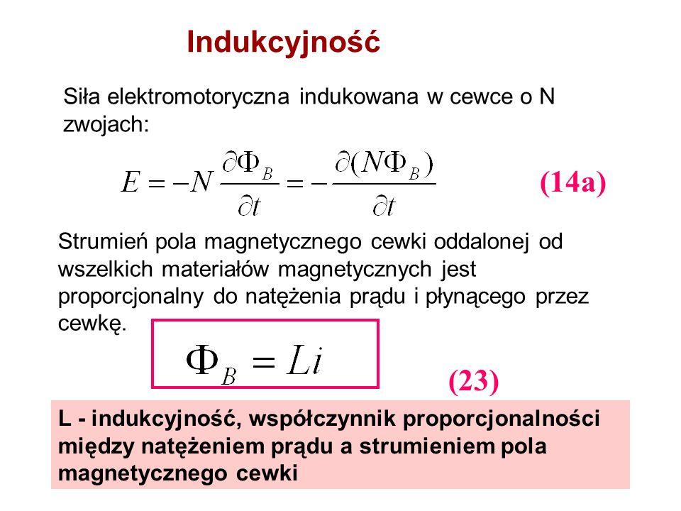 IndukcyjnośćSiła elektromotoryczna indukowana w cewce o N zwojach: (14a)