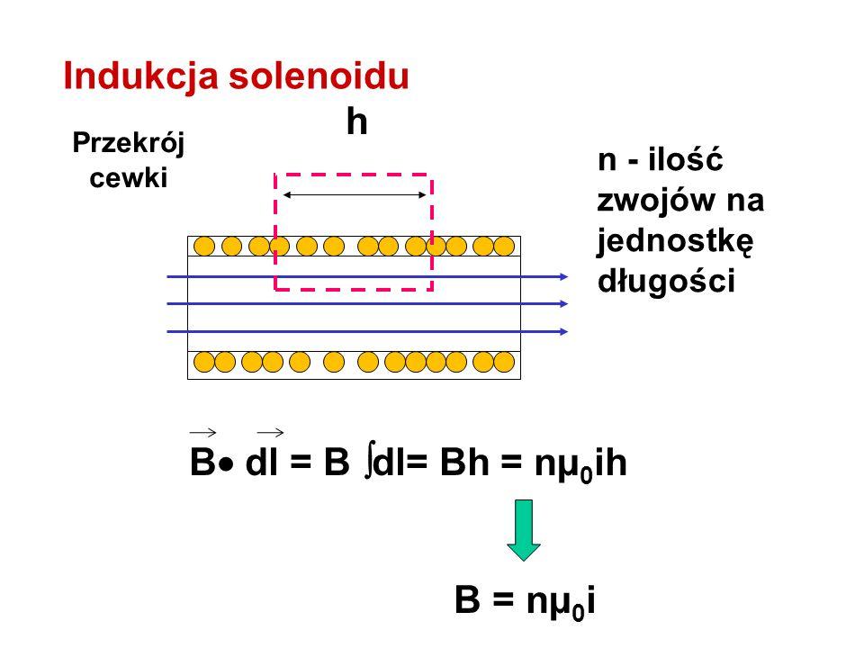 h B dl = B dl= Bh = nµ0ih B = nµ0i