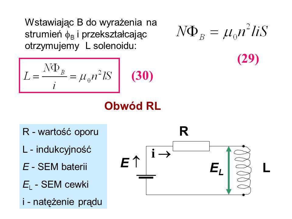 Wstawiając B do wyrażenia na strumień B i przekształcając otrzymujemy L solenoidu: