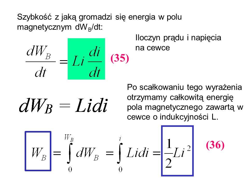 Szybkość z jaką gromadzi się energia w polu magnetycznym dWB/dt: