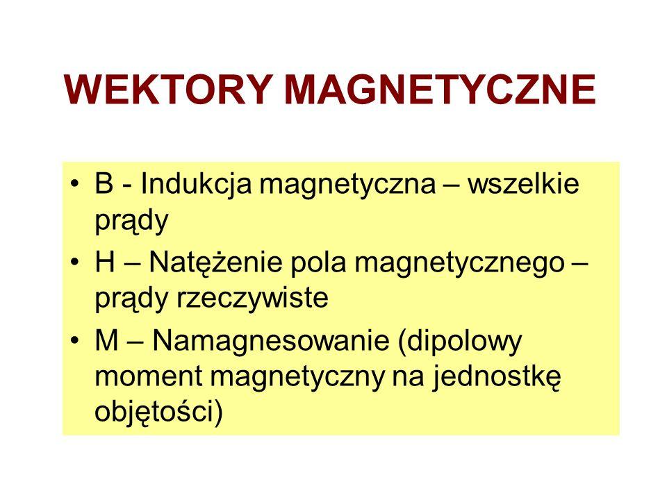 WEKTORY MAGNETYCZNE B - Indukcja magnetyczna – wszelkie prądy