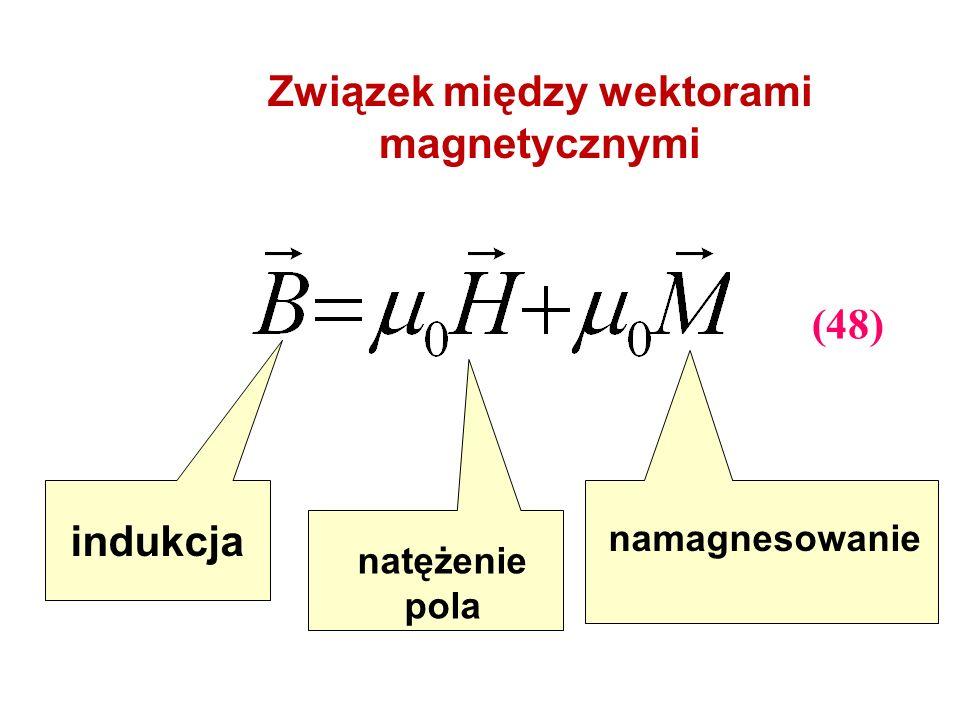 Związek między wektorami magnetycznymi