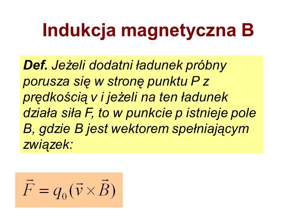 Indukcja magnetyczna B
