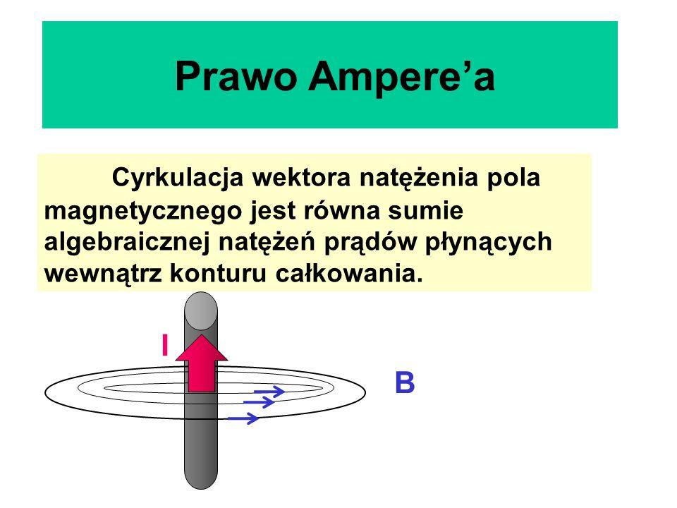 Prawo Ampere'aCyrkulacja wektora natężenia pola magnetycznego jest równa sumie algebraicznej natężeń prądów płynących wewnątrz konturu całkowania.