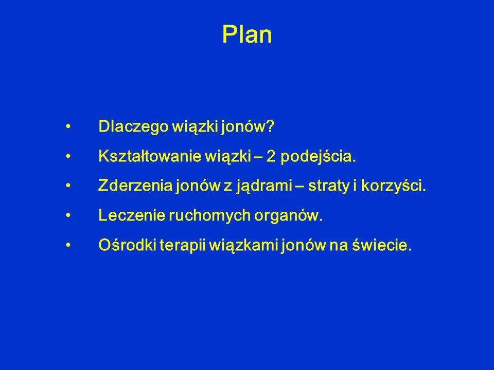 Plan Dlaczego wiązki jonów Kształtowanie wiązki – 2 podejścia.