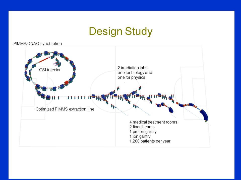 Design Study PIMMS/CNAO synchrotron 2 irradiation labs, GSI injector