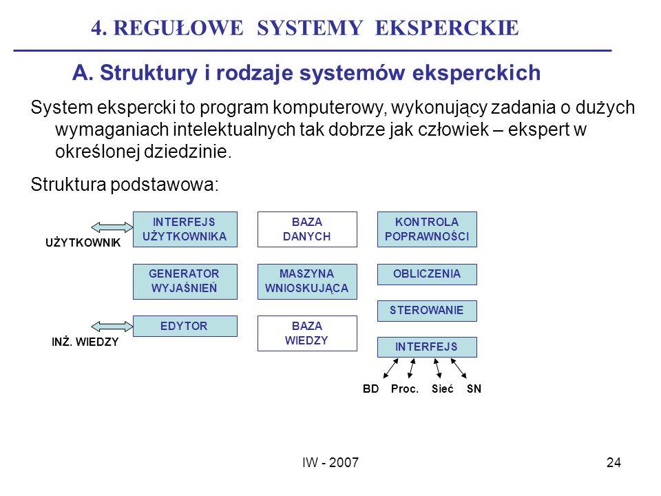 4. REGUŁOWE SYSTEMY EKSPERCKIE