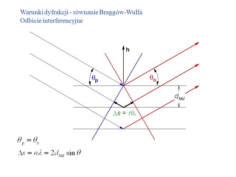 Warunki dyfrakcji - równanie Braggów-Wulfa