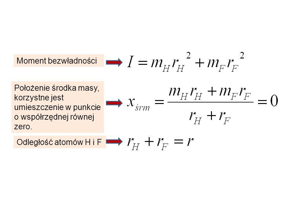 Moment bezwładnościPołożenie środka masy, korzystne jest umieszczenie w punkcie o współrzędnej równej zero.
